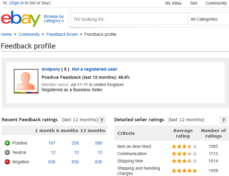 Ebay Seller Gets 836 Negative Reviews In One Month Cappnonymous